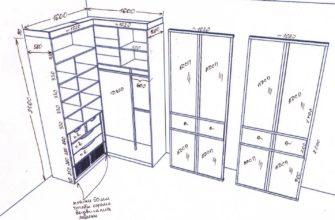 гардеробная комната планировка фото 20